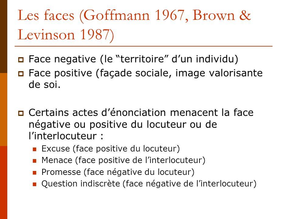 Les faces (Goffmann 1967, Brown & Levinson 1987) Face negative (le territoire dun individu) Face positive (façade sociale, image valorisante de soi. C