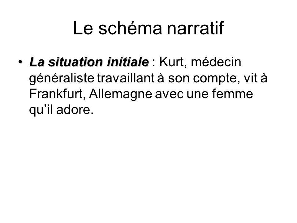 Le schéma narratif La situation initialeLa situation initiale : Kurt, médecin généraliste travaillant à son compte, vit à Frankfurt, Allemagne avec un