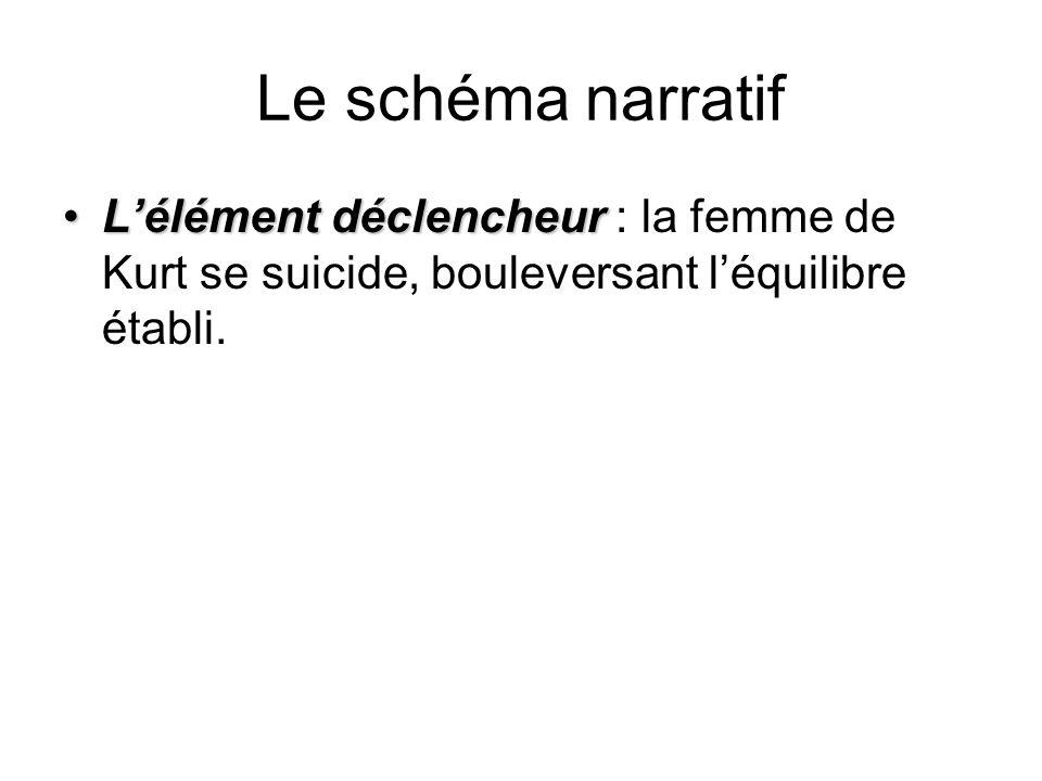 Le schéma narratif Lélément déclencheurLélément déclencheur : la femme de Kurt se suicide, bouleversant léquilibre établi.