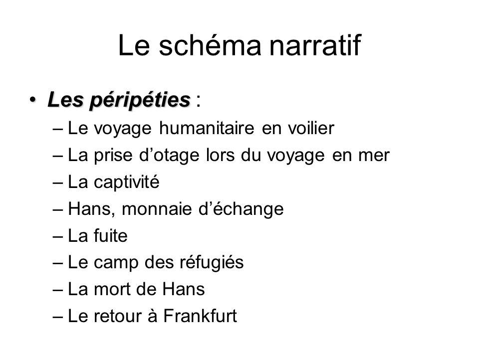 Le schéma narratif Les péripétiesLes péripéties : –Le voyage humanitaire en voilier –La prise dotage lors du voyage en mer –La captivité –Hans, monnai