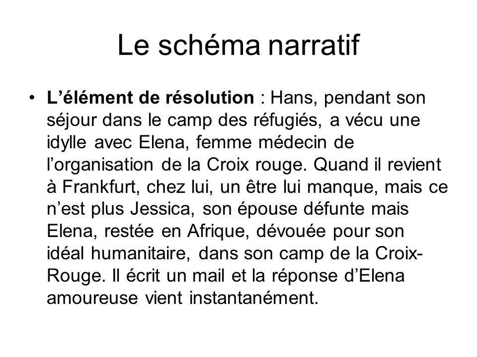 Le schéma narratif Lélément de résolution : Hans, pendant son séjour dans le camp des réfugiés, a vécu une idylle avec Elena, femme médecin de lorgani