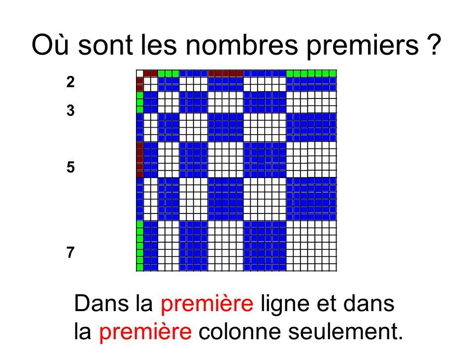 Où sont les nombres premiers ? 23572357 Dans la première ligne et dans la première colonne seulement.