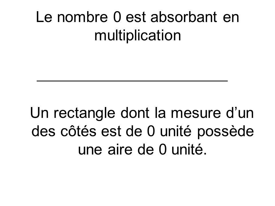 Le nombre 0 est absorbant en multiplication ____________________________ Un rectangle dont la mesure dun des côtés est de 0 unité possède une aire de
