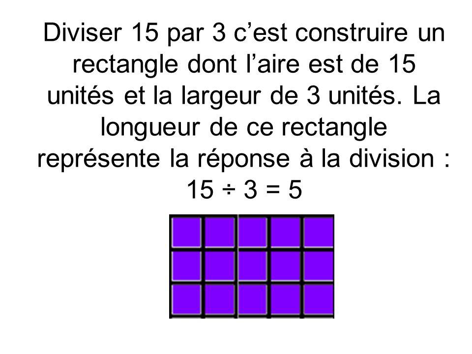 Diviser 15 par 3 cest construire un rectangle dont laire est de 15 unités et la largeur de 3 unités. La longueur de ce rectangle représente la réponse
