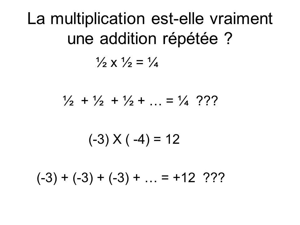 La multiplication est-elle vraiment une addition répétée ? ½ x ½ = ¼ ½ + ½ + ½ + … = ¼ ??? (-3) X ( -4) = 12 (-3) + (-3) + (-3) + … = +12 ???