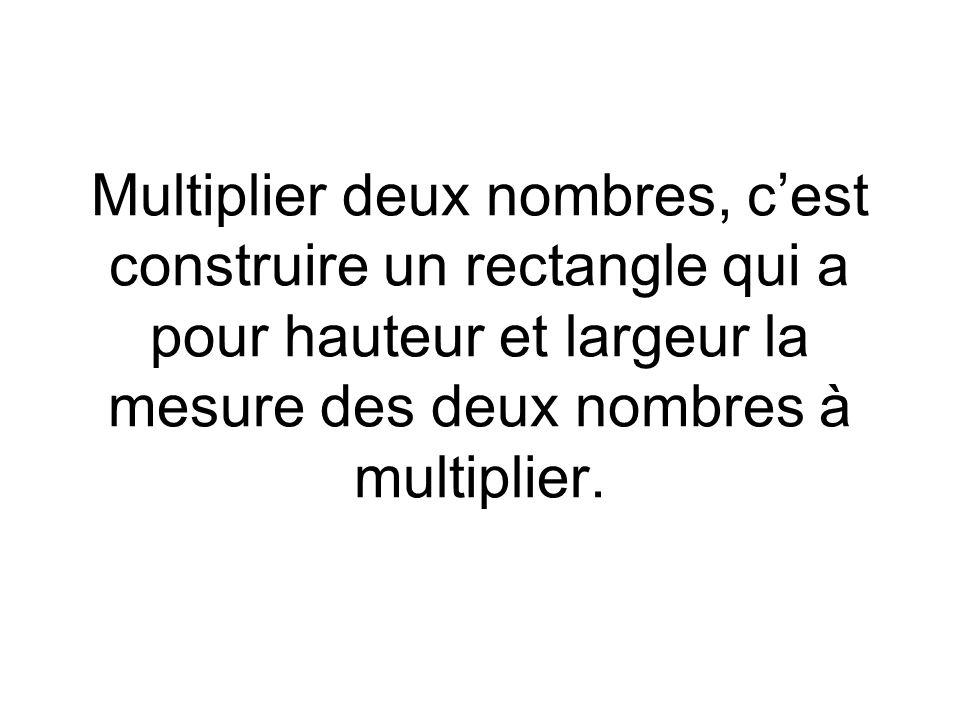 Multiplier deux nombres, cest construire un rectangle qui a pour hauteur et largeur la mesure des deux nombres à multiplier.