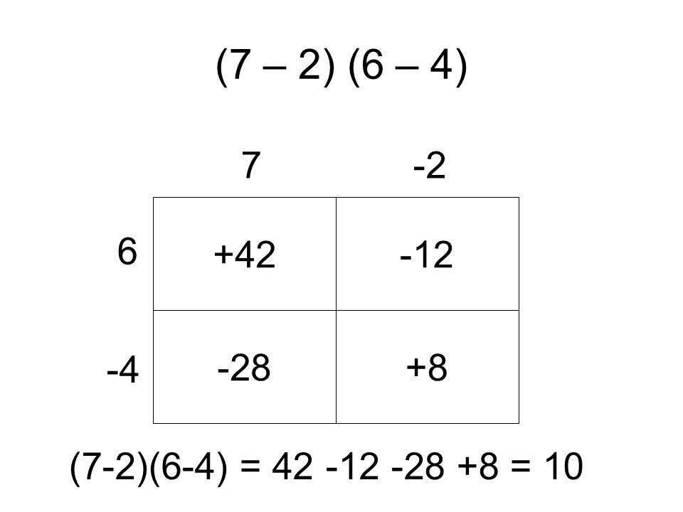 +42-12 -28+8 (7 – 2) (6 – 4) 6 -4 7-2 (7-2)(6-4) = 42 -12 -28 +8 = 10