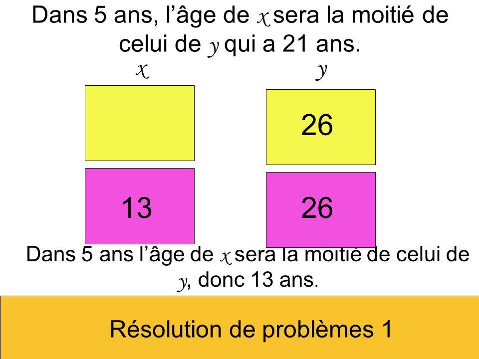 Dans 5 ans, lâge de x sera la moitié de celui de y qui a 21 ans. xy Dans 5 ans lâge de x sera la moitié de celui de y, donc 13 ans. 26 13 Résolution d