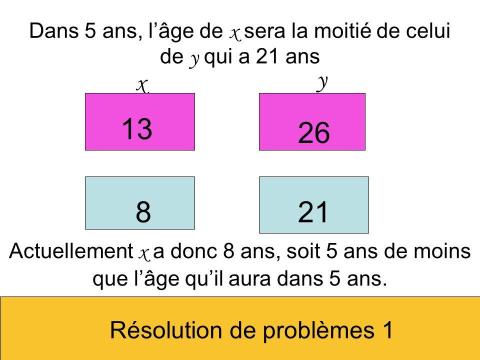 Dans 5 ans, lâge de x sera la moitié de celui de y qui a 21 ans x y Actuellement x a donc 8 ans, soit 5 ans de moins que lâge quil aura dans 5 ans. 26