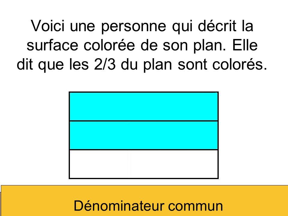 Voici une personne qui décrit la surface colorée de son plan. Elle dit que les 2/3 du plan sont colorés. Dénominateur commun