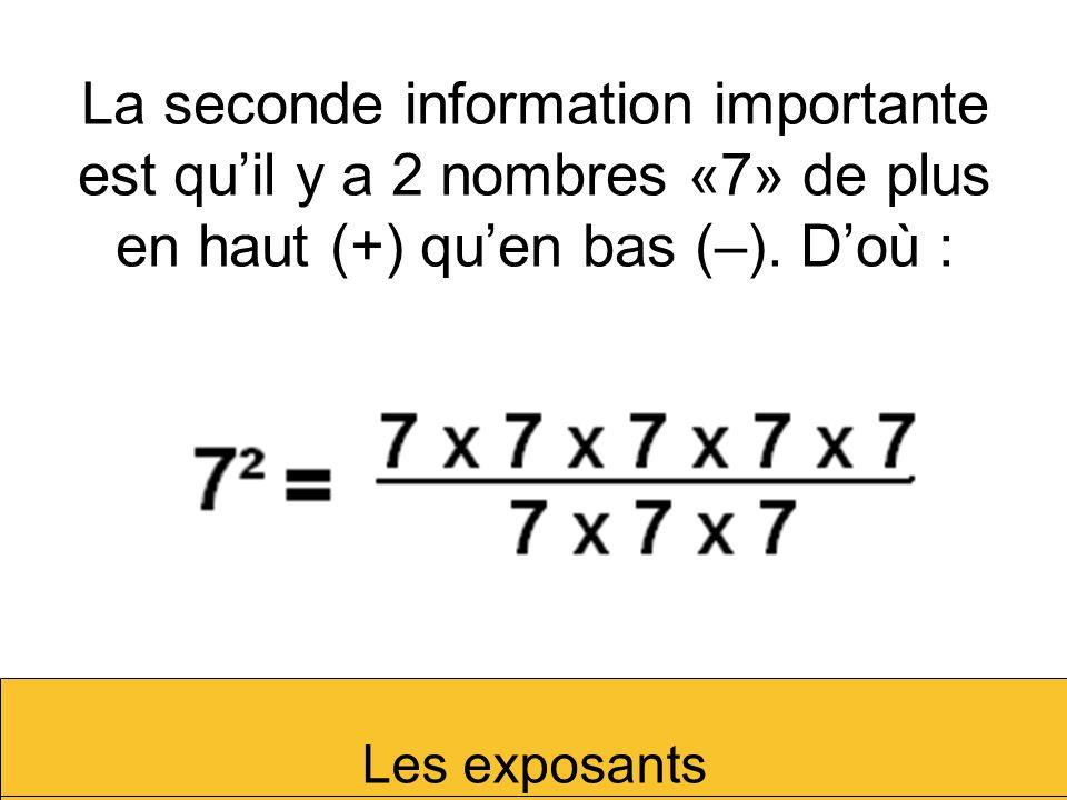 La seconde information importante est quil y a 2 nombres «7» de plus en haut (+) quen bas (–). Doù : Les exposants