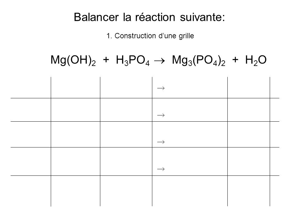 Balancer la réaction suivante: Mg(OH) 2 + H 3 PO 4 Mg 3 (PO 4 ) 2 + H 2 O 2.