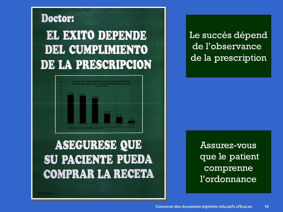 Concevoir des documents imprimés éducatifs efficaces14 Le succès dépend de lobservance de la prescription Assurez-vous que le patient comprenne lordonnance