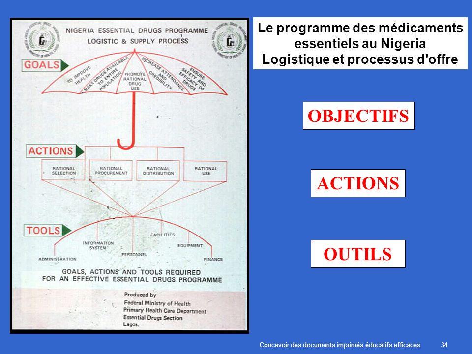 Concevoir des documents imprimés éducatifs efficaces34 Le programme des médicaments essentiels au Nigeria Logistique et processus d offre OBJECTIFS OUTILS ACTIONS