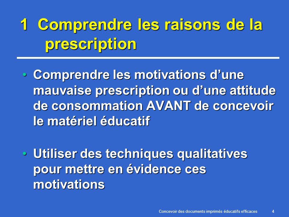 Concevoir des documents imprimés éducatifs efficaces4 1 Comprendre les raisons de la prescription Comprendre les motivations dune mauvaise prescriptio