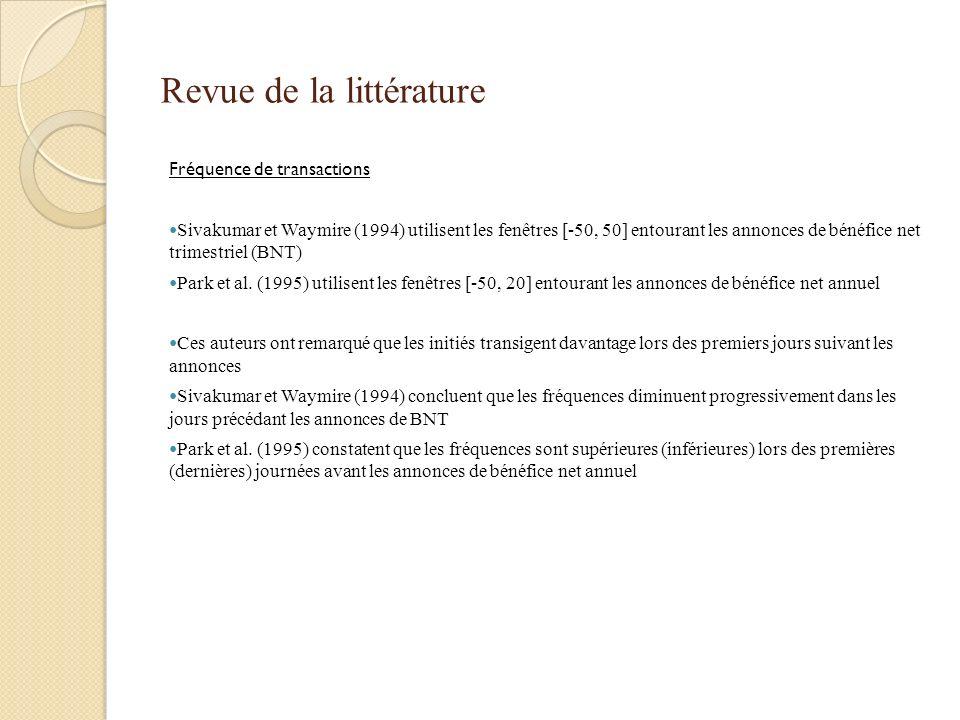 Revue de la littérature Fréquence de transactions Sivakumar et Waymire (1994) utilisent les fenêtres [-50, 50] entourant les annonces de bénéfice net trimestriel (BNT) Park et al.