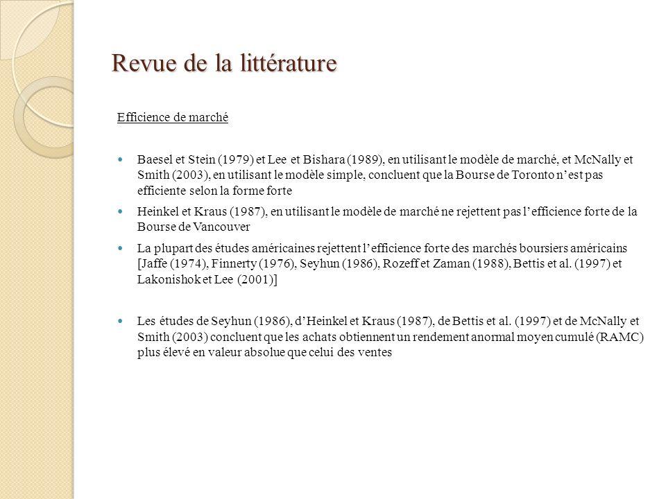 Revue de la littérature Efficience de marché Baesel et Stein (1979) et Lee et Bishara (1989), en utilisant le modèle de marché, et McNally et Smith (2