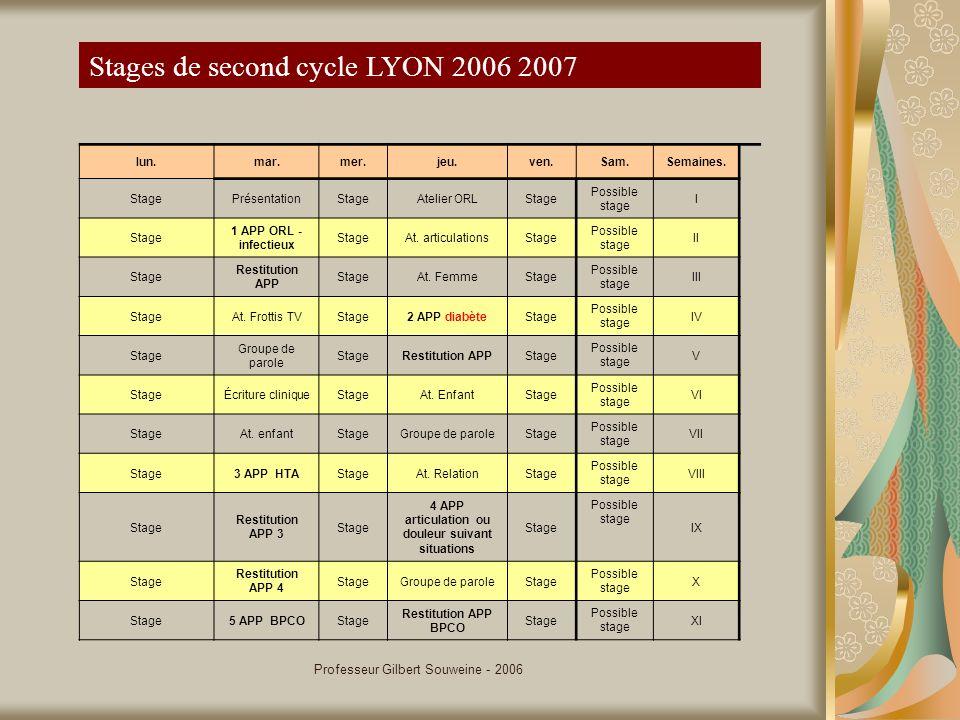 Professeur Gilbert Souweine - 2006 Stages de second cycle LYON 2006 2007 lun.mar.mer.jeu.ven.Sam.Semaines. StagePrésentationStageAtelier ORLStage Poss