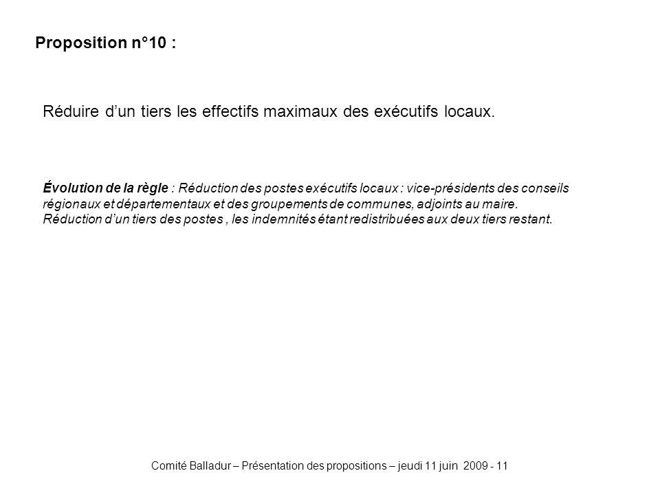 Comité Balladur – Présentation des propositions – jeudi 11 juin 2009 - 11 Proposition n°10 : Réduire dun tiers les effectifs maximaux des exécutifs locaux.