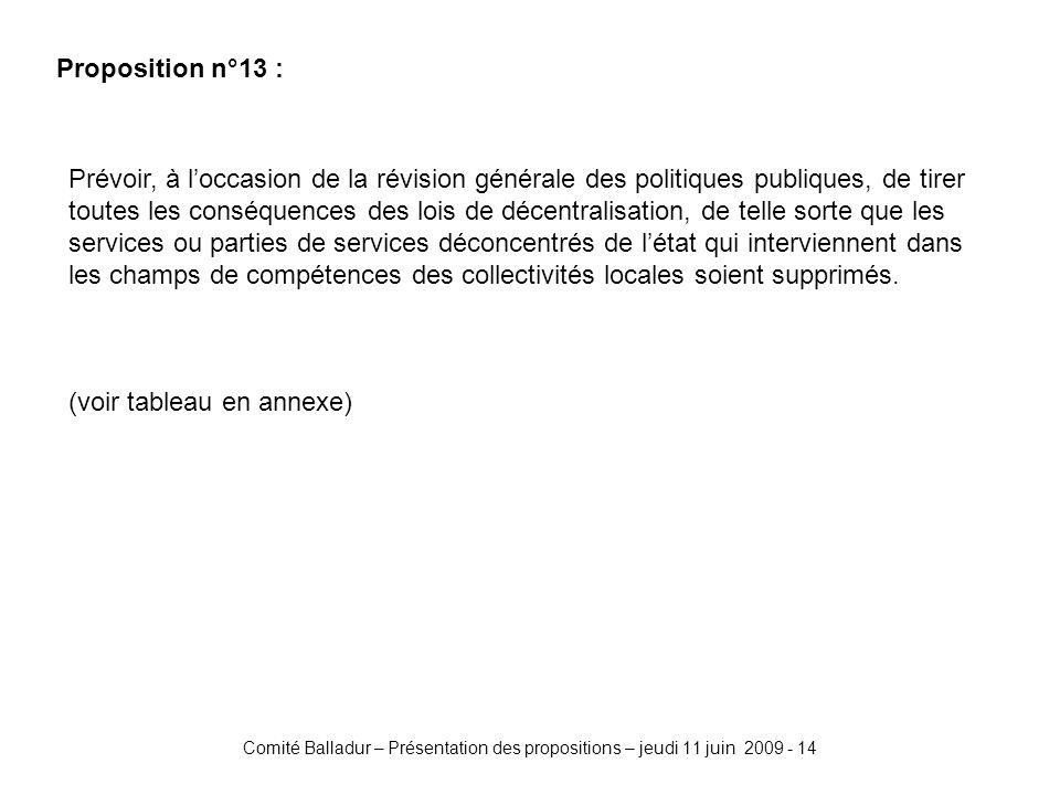 Comité Balladur – Présentation des propositions – jeudi 11 juin 2009 - 14 Proposition n°13 : Prévoir, à loccasion de la révision générale des politiqu