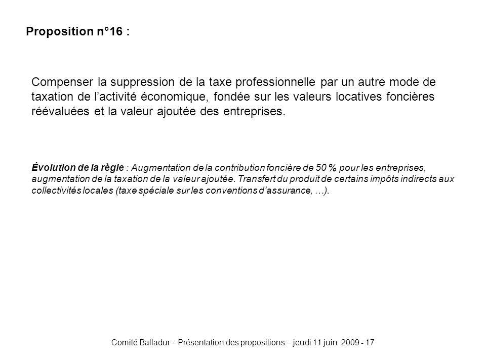 Comité Balladur – Présentation des propositions – jeudi 11 juin 2009 - 17 Proposition n°16 : Compenser la suppression de la taxe professionnelle par un autre mode de taxation de lactivité économique, fondée sur les valeurs locatives foncières réévaluées et la valeur ajoutée des entreprises.
