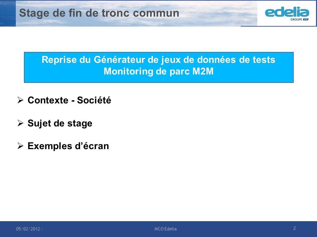 3 Contexte - Société Contexte du Poste La société Edelia, filiale à 100% du Groupe EDF, est un opérateur de Téléservices à destination des particuliers.