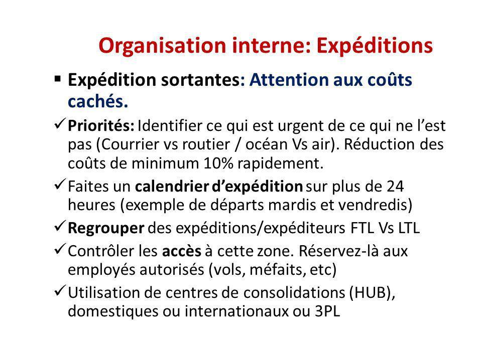 Organisation interne: Expéditions Expédition sortantes: Attention aux coûts cachés. Priorités: Identifier ce qui est urgent de ce qui ne lest pas (Cou