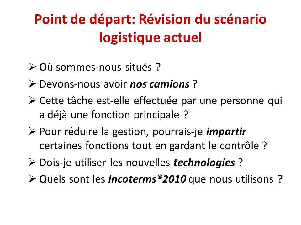 Point de départ: Révision du scénario logistique actuel Où sommes-nous situés ? Devons-nous avoir nos camions ? Cette tâche est-elle effectuée par une