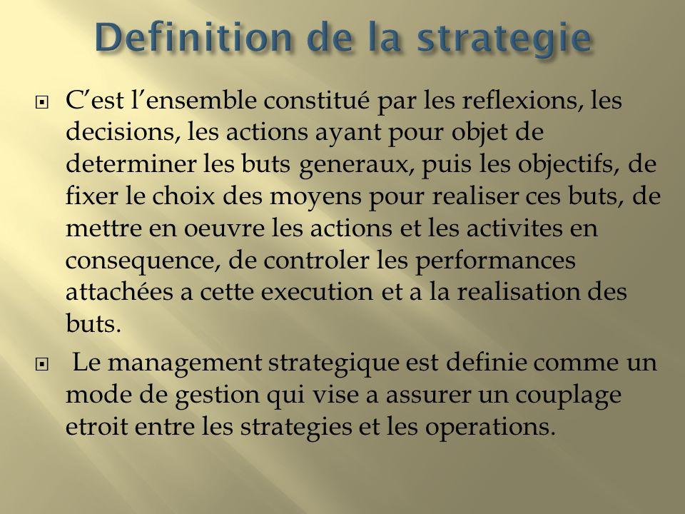 Cest lensemble constitué par les reflexions, les decisions, les actions ayant pour objet de determiner les buts generaux, puis les objectifs, de fixer