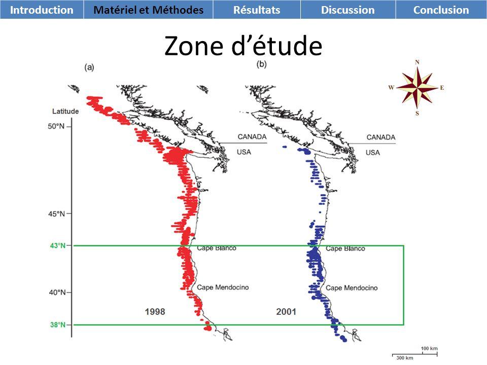 IntroductionMatériel et MéthodesRésultatsDiscussionConclusion Zone détude