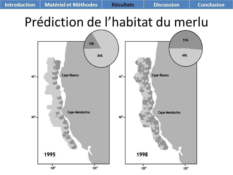 Prédiction de lhabitat du merlu IntroductionMatériel et MéthodesRésultatsDiscussionConclusion
