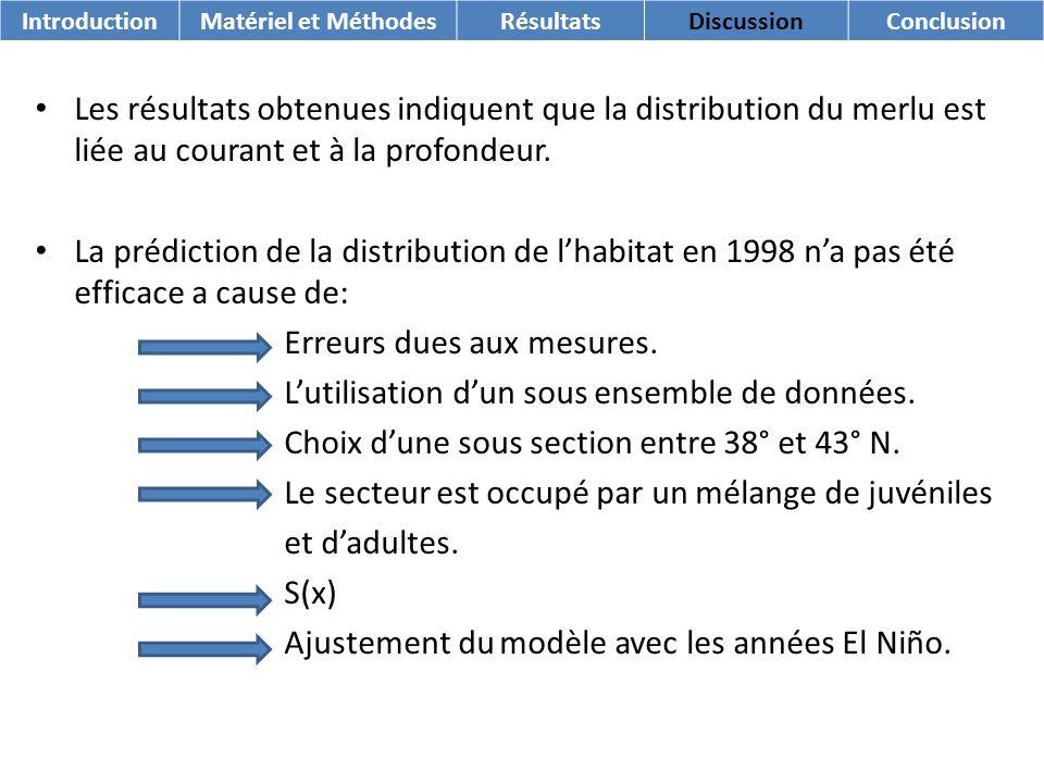 Les résultats obtenues indiquent que la distribution du merlu est liée au courant et à la profondeur. La prédiction de la distribution de lhabitat en