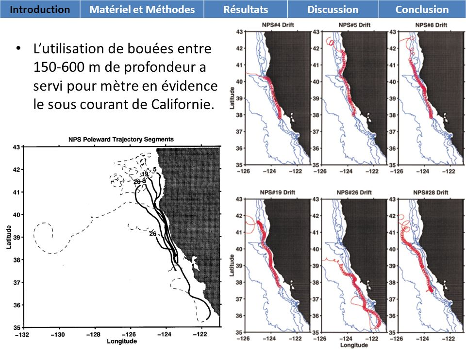 Lutilisation de bouées entre 150-600 m de profondeur a servi pour mètre en évidence le sous courant de Californie. IntroductionMatériel et MéthodesRés