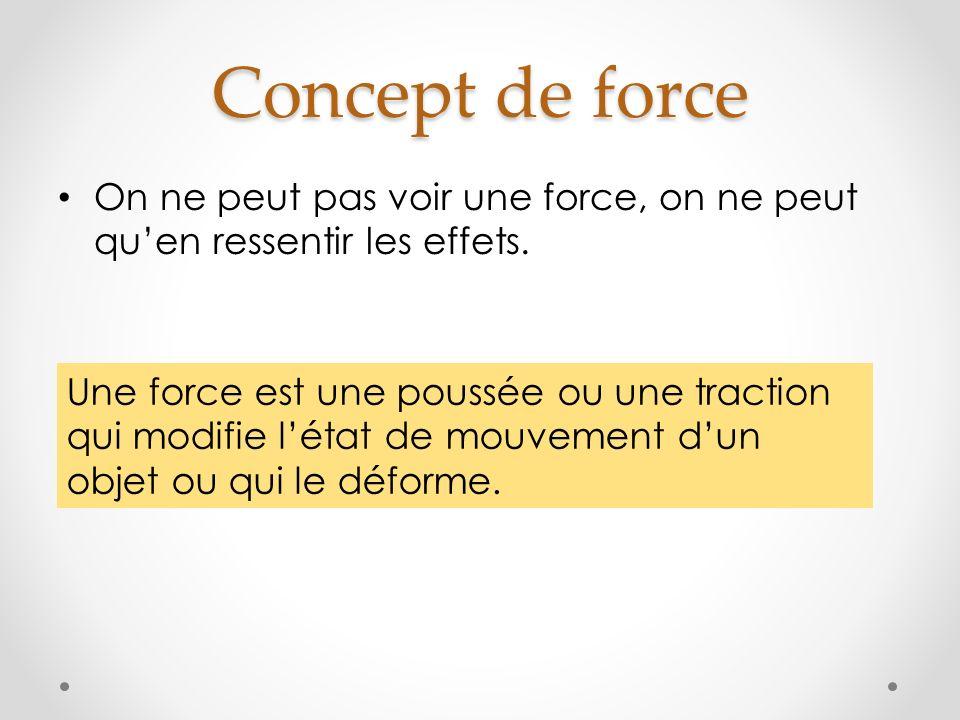 Concept de force On ne peut pas voir une force, on ne peut quen ressentir les effets. Une force est une poussée ou une traction qui modifie létat de m