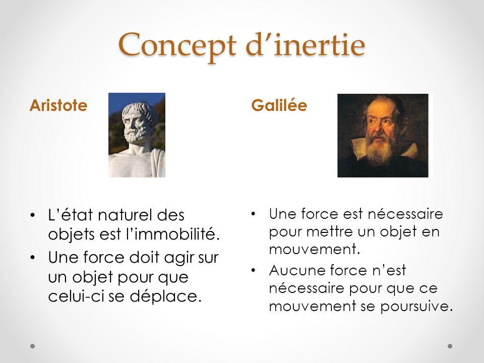 Concept dinertie AristoteGalilée Létat naturel des objets est limmobilité. Une force doit agir sur un objet pour que celui-ci se déplace. Une force es