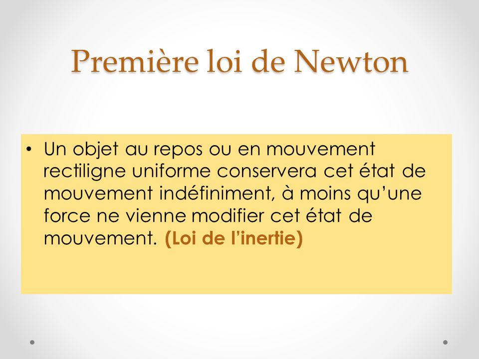 Première loi de Newton Un objet au repos ou en mouvement rectiligne uniforme conservera cet état de mouvement indéfiniment, à moins quune force ne vie