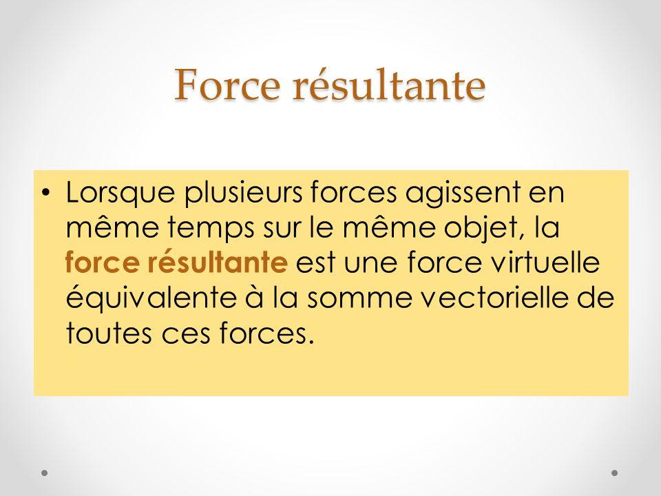 Force résultante Lorsque plusieurs forces agissent en même temps sur le même objet, la force résultante est une force virtuelle équivalente à la somme
