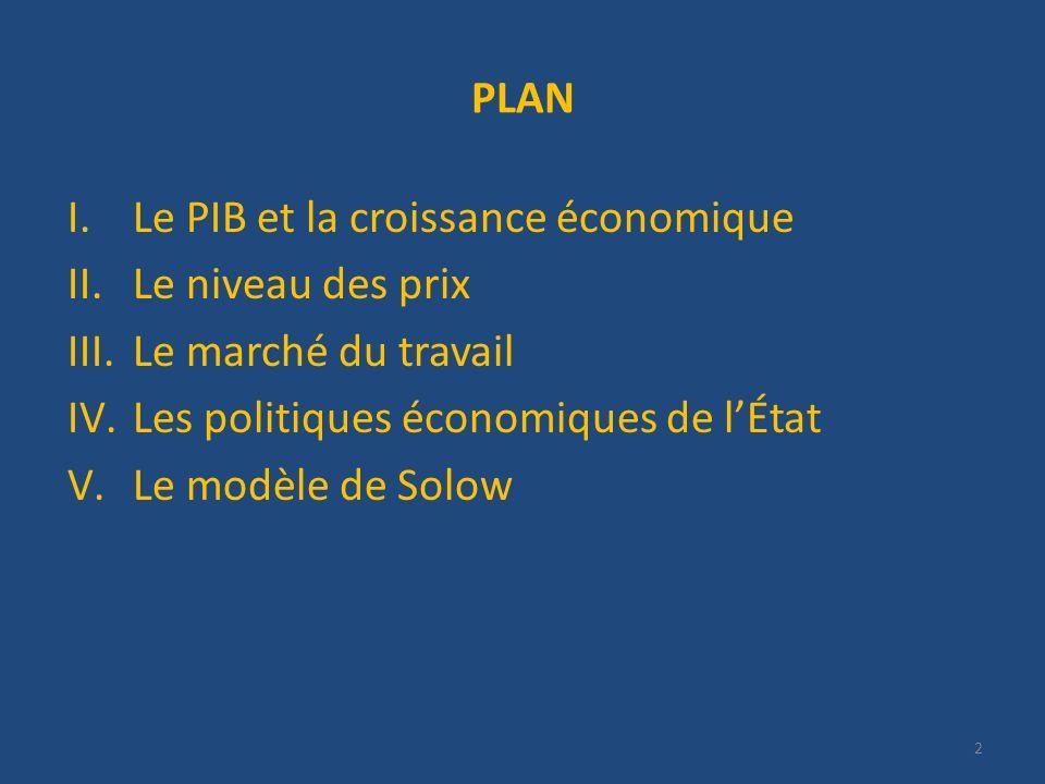PLAN I.Le PIB et la croissance économique II.Le niveau des prix III.Le marché du travail IV.Les politiques économiques de lÉtat V.Le modèle de Solow 2