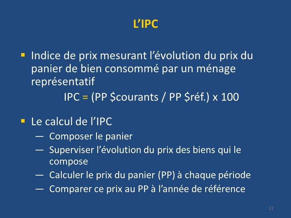 22 LIPC Indice de prix mesurant lévolution du prix du panier de bien consommé par un ménage représentatif IPC = (PP $courants / PP $réf.) x 100 Le cal