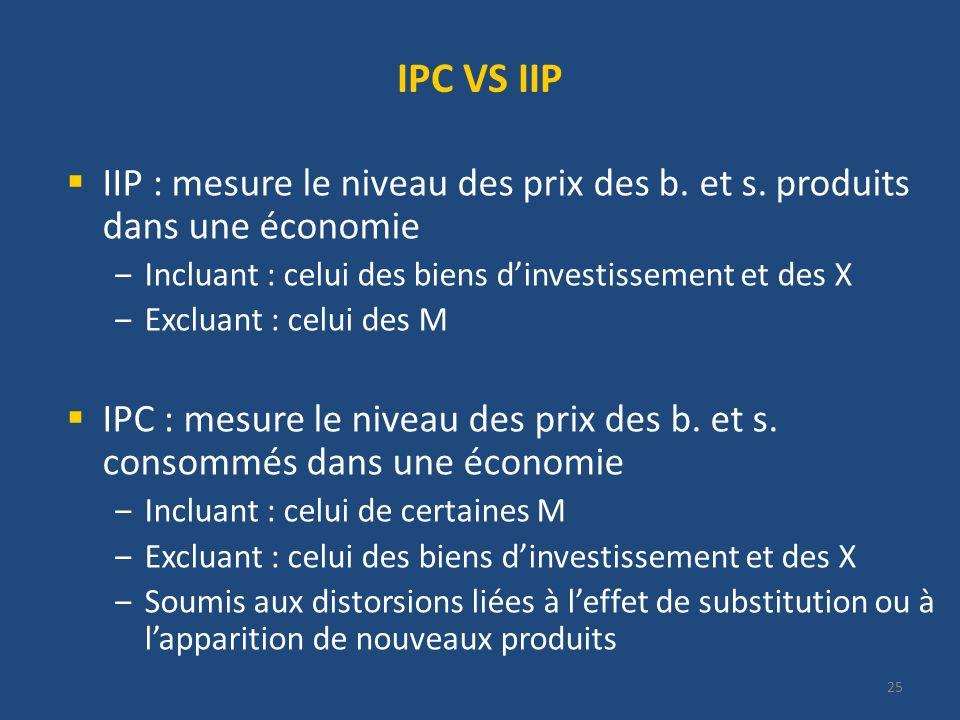 25 IPC VS IIP IIP : mesure le niveau des prix des b. et s. produits dans une économie Incluant : celui des biens dinvestissement et des X Excluant : c
