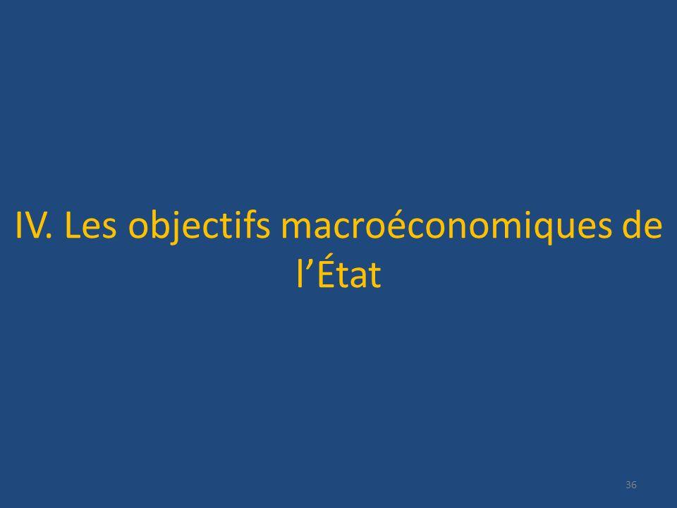 IV. Les objectifs macroéconomiques de lÉtat 36