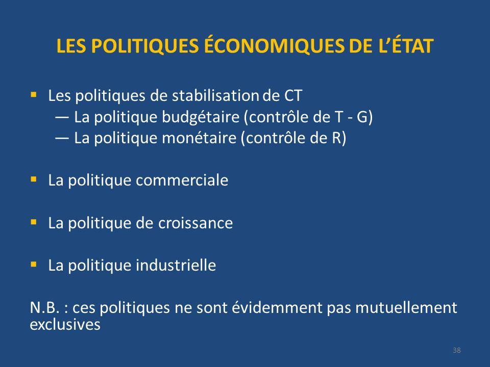 38 LES POLITIQUES ÉCONOMIQUES DE LÉTAT Les politiques de stabilisation de CT La politique budgétaire (contrôle de T - G) La politique monétaire (contr