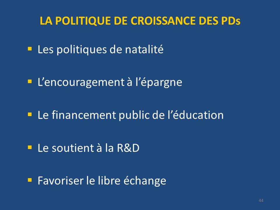 44 LA POLITIQUE DE CROISSANCE DES PDs Les politiques de natalité Lencouragement à lépargne Le financement public de léducation Le soutient à la R&D Fa