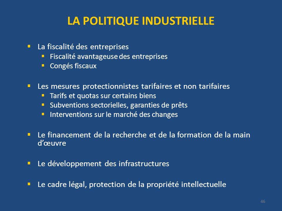 46 LA POLITIQUE INDUSTRIELLE La fiscalité des entreprises Fiscalité avantageuse des entreprises Congés fiscaux Les mesures protectionnistes tarifaires