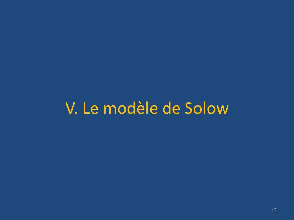 V. Le modèle de Solow 47
