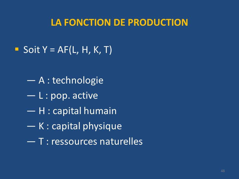 48 LA FONCTION DE PRODUCTION Soit Y = AF(L, H, K, T) A : technologie L : pop. active H : capital humain K : capital physique T : ressources naturelles