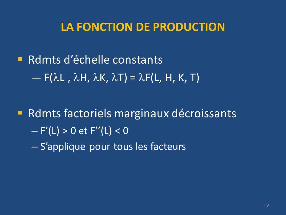 49 LA FONCTION DE PRODUCTION Rdmts déchelle constants F( L, H, K, T) = F(L, H, K, T) Rdmts factoriels marginaux décroissants – F(L) > 0 et F(L) < 0 –