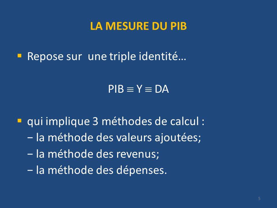 5 LA MESURE DU PIB Repose sur une triple identité… PIB Y DA qui implique 3 méthodes de calcul : la méthode des valeurs ajoutées; la méthode des revenu