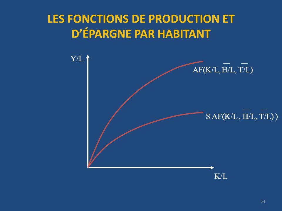 LES FONCTIONS DE PRODUCTION ET DÉPARGNE PAR HABITANT 54 K/L Y/L AF(K/L, H/L, T/L) S AF(K/L, H/L, T/L) )