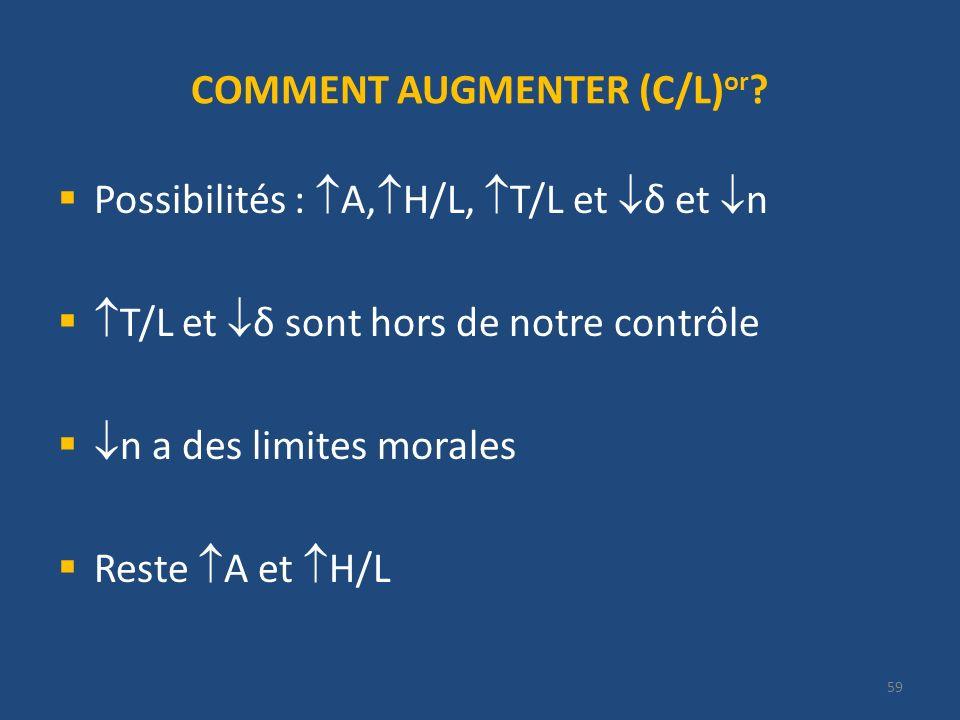 59 COMMENT AUGMENTER (C/L) or ? Possibilités : A, H/L, T/L et δ et n T/L et δ sont hors de notre contrôle n a des limites morales Reste A et H/L